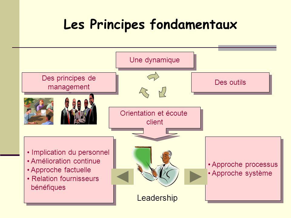Principes de Management de la Qualité