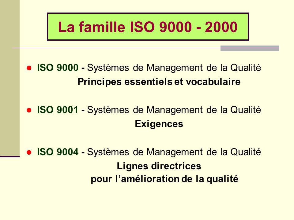 Qu'est ce que l'ISO ? L'ISO est un organisme international appelé : International Standards Organisation Son rôle est de définir et d'éditer des norme