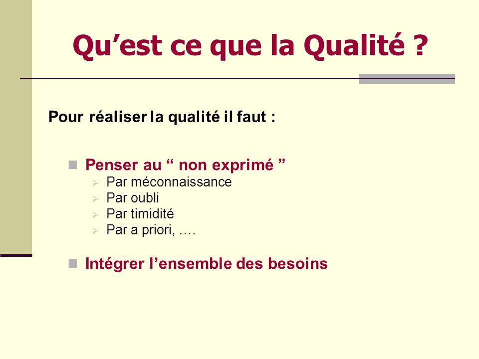 Définition : « Aptitude dun ensemble de caractéristiques intrinsèques à satisfaire des exigences » ISO 9000: 2000 La Qualité, cest la réponse exacte a