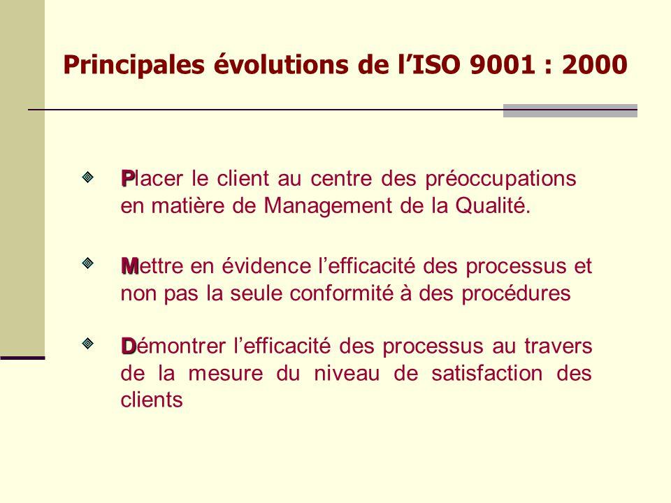 Finalité et objectifs de lISO 9001 Satisfaction des exigences Amélioration de la satisfaction des clients Amélioration continue de lefficacité du syst