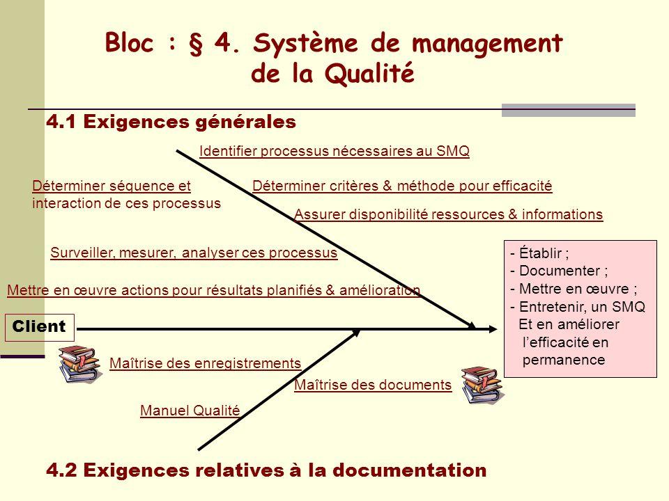 Principales évolutions de lISO 9001 : 2000 P Placer le client au centre des préoccupations en matière de Management de la Qualité. M Mettre en évidenc