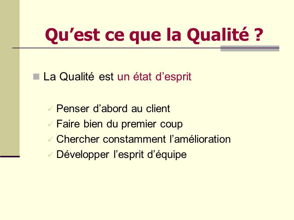 L a démarche qualité, est une approche structurante qui permet de construire ces cohérences, O bjectif : assurer aux clients la conformité de ce qui lui est livré par rapport à ce dont il a besoin.
