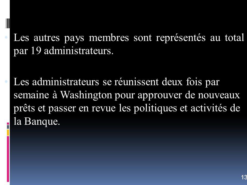 Les autres pays membres sont représentés au total par 19 administrateurs. Les administrateurs se réunissent deux fois par semaine à Washington pour ap