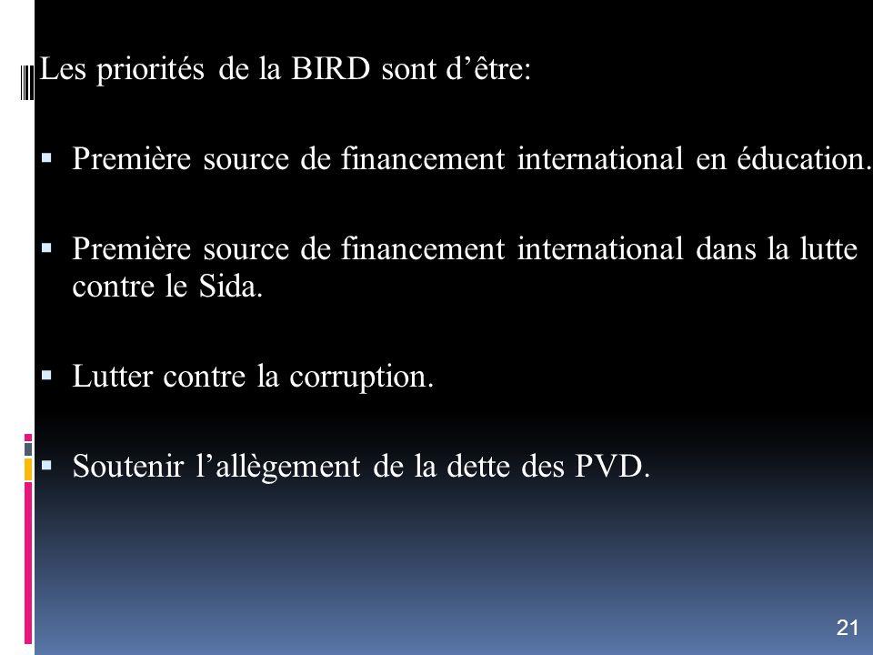 Les priorités de la BIRD sont dêtre: Première source de financement international en éducation. Première source de financement international dans la l