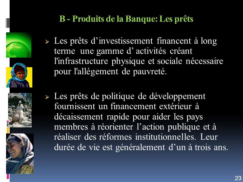 B - Produits de la Banque: Les prêts Les prêts dinvestissement financent à long terme une gamme d activités créant l'infrastructure physique et social