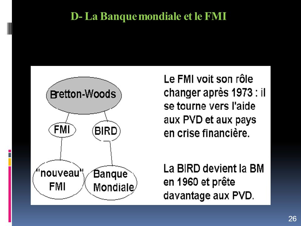 D- La Banque mondiale et le FMI 26