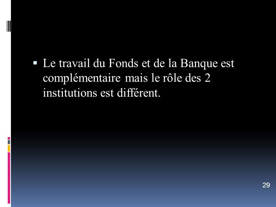 Le travail du Fonds et de la Banque est complémentaire mais le rôle des 2 institutions est différent. 29
