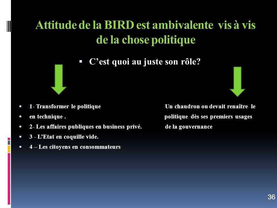 Attitude de la BIRD est ambivalente vis à vis de la chose politique Cest quoi au juste son rôle? 1- Transformer le politique Un chaudron ou devait ren