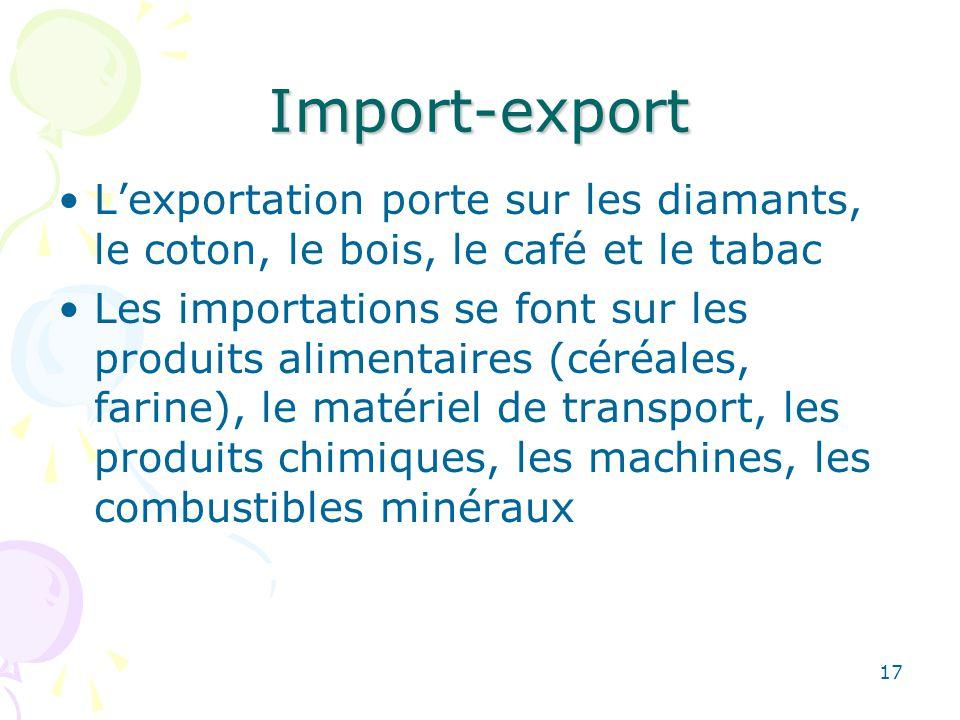Import-export Lexportation porte sur les diamants, le coton, le bois, le café et le tabac Les importations se font sur les produits alimentaires (céréales, farine), le matériel de transport, les produits chimiques, les machines, les combustibles minéraux 17
