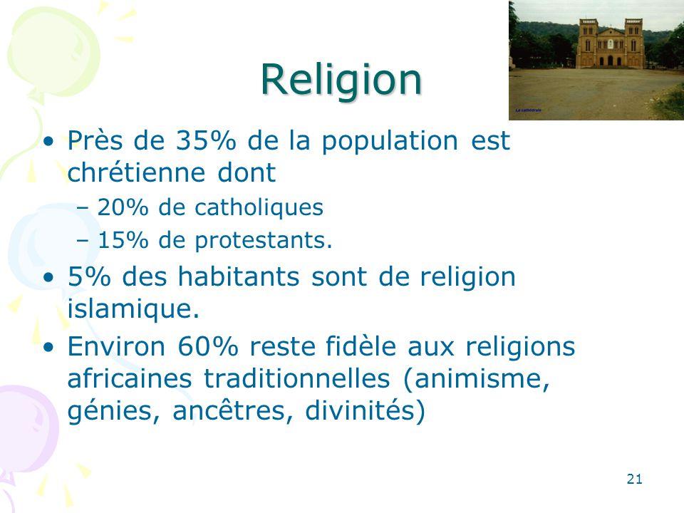 Religion Près de 35% de la population est chrétienne dont –20% de catholiques –15% de protestants.