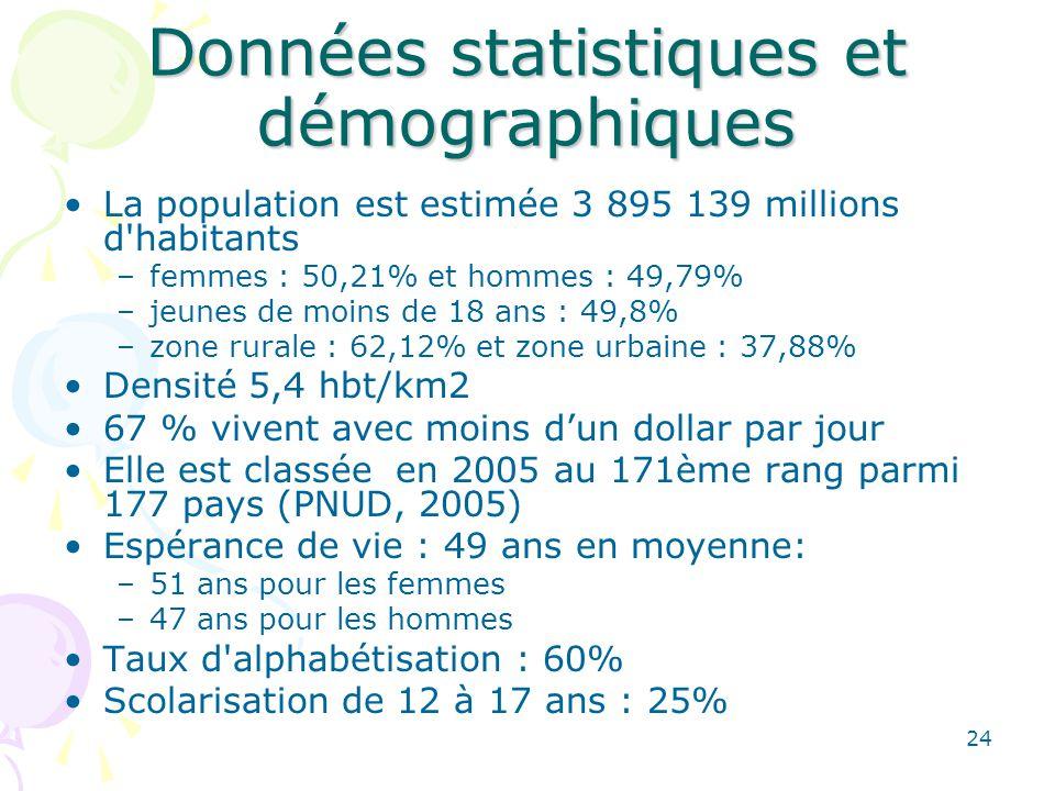 Données statistiques et démographiques La population est estimée 3 895 139 millions d habitants –femmes : 50,21% et hommes : 49,79% –jeunes de moins de 18 ans : 49,8% –zone rurale : 62,12% et zone urbaine : 37,88% Densité 5,4 hbt/km2 67 % vivent avec moins dun dollar par jour Elle est classée en 2005 au 171ème rang parmi 177 pays (PNUD, 2005) Espérance de vie : 49 ans en moyenne: –51 ans pour les femmes –47 ans pour les hommes Taux d alphabétisation : 60% Scolarisation de 12 à 17 ans : 25% 24