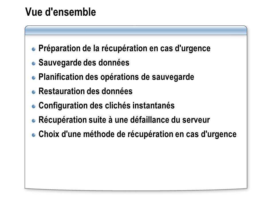 Leçon : Préparation de la récupération en cas d urgence Qu est-ce que la récupération en cas d urgence .