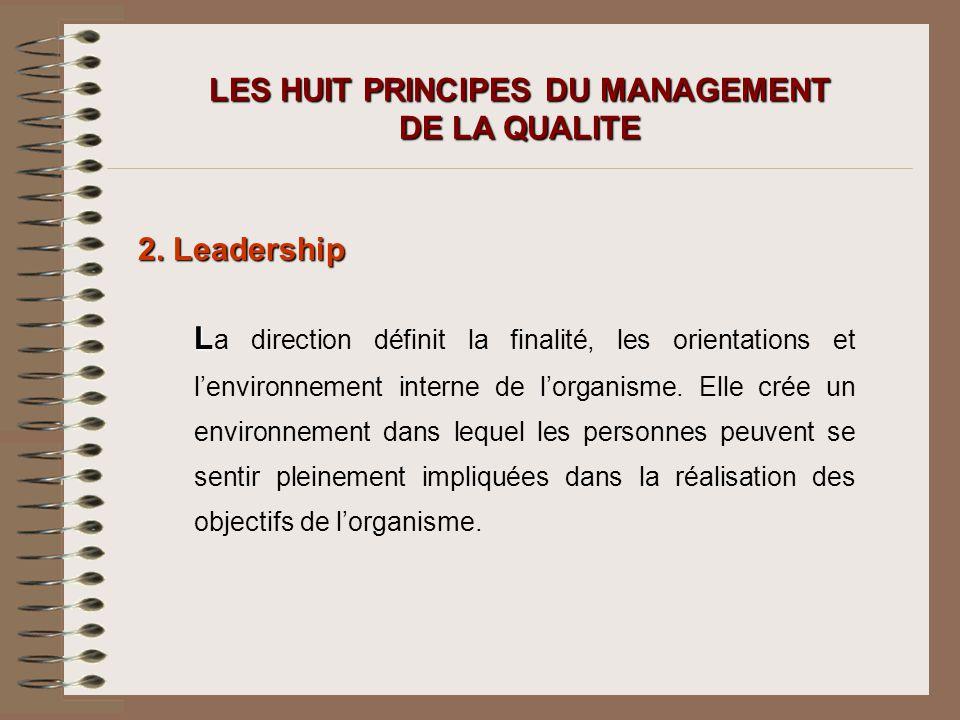 LES HUIT PRINCIPES DU MANAGEMENT DE LA QUALITE 2. Leadership L L a direction définit la finalité, les orientations et lenvironnement interne de lorgan