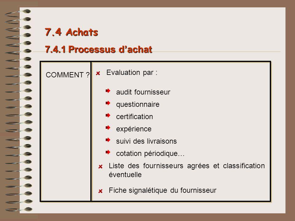 7.4.1 Processus dachat COMMENT ? Evaluation par : audit fournisseur questionnaire expérience 7.4 Achats certification cotation périodique… suivi des l