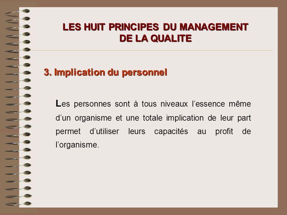 LES HUIT PRINCIPES DU MANAGEMENT DE LA QUALITE 3. Implication du personnel L L es personnes sont à tous niveaux lessence même dun organisme et une tot
