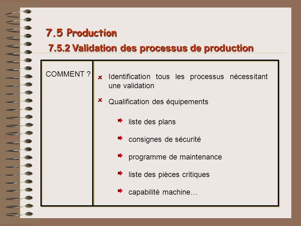 7.5.2 Validation des processus de production 7.5 Production COMMENT ? Identification tous les processus nécessitant une validation consignes de sécuri