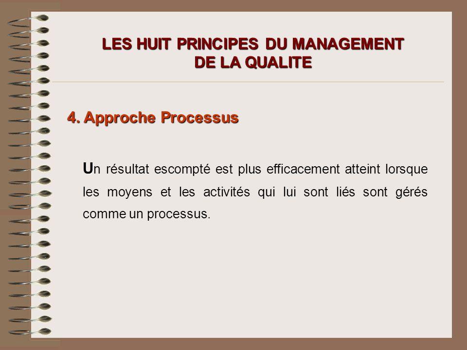 LES HUIT PRINCIPES DU MANAGEMENT DE LA QUALITE 4. Approche Processus U U n résultat escompté est plus efficacement atteint lorsque les moyens et les a