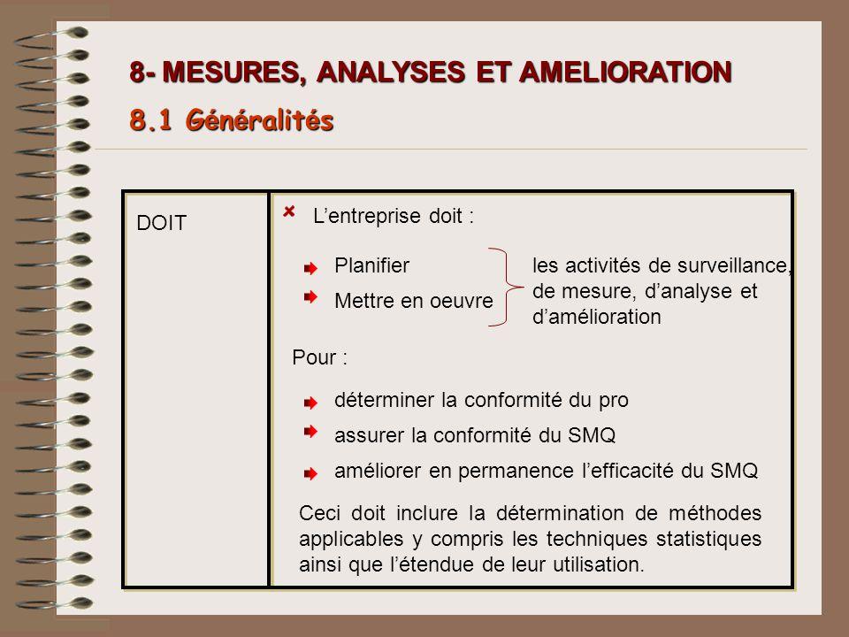 8- MESURES, ANALYSES ET AMELIORATION DOIT Lentreprise doit : 8.1 G é n é ralit é s Planifier Mettre en oeuvre les activités de surveillance, de mesure