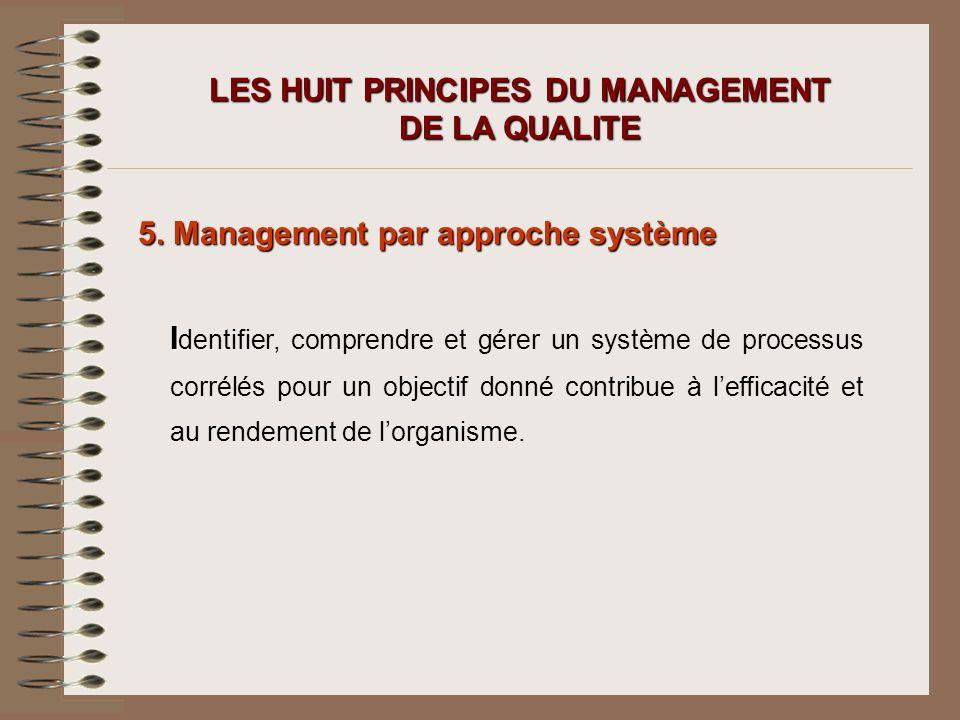 LES HUIT PRINCIPES DU MANAGEMENT DE LA QUALITE 5. Management par approche système I I dentifier, comprendre et gérer un système de processus corrélés