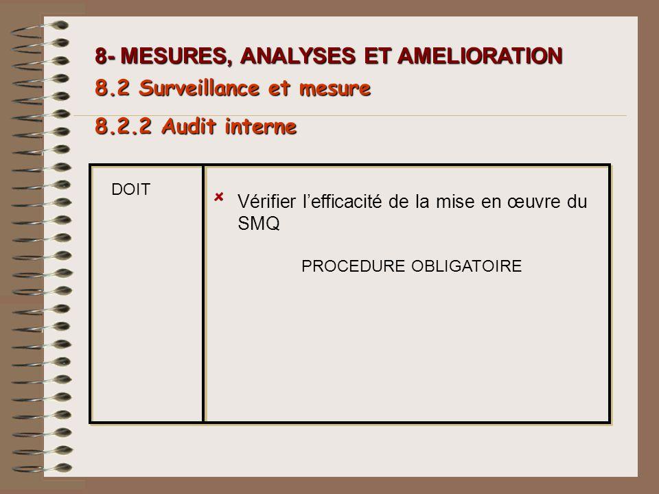 8- MESURES, ANALYSES ET AMELIORATION Vérifier lefficacité de la mise en œuvre du SMQ 8.2.2 Audit interne 8.2 Surveillance et mesure DOIT PROCEDURE OBL