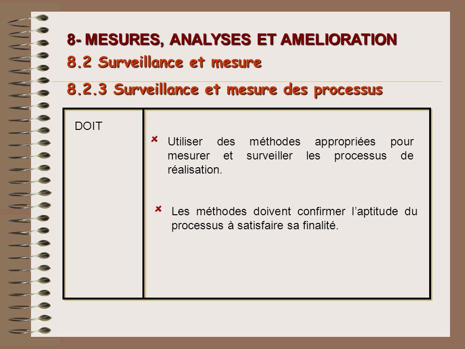 8- MESURES, ANALYSES ET AMELIORATION 8.2.3 Surveillance et mesure des processus 8.2 Surveillance et mesure DOIT Utiliser des méthodes appropriées pour