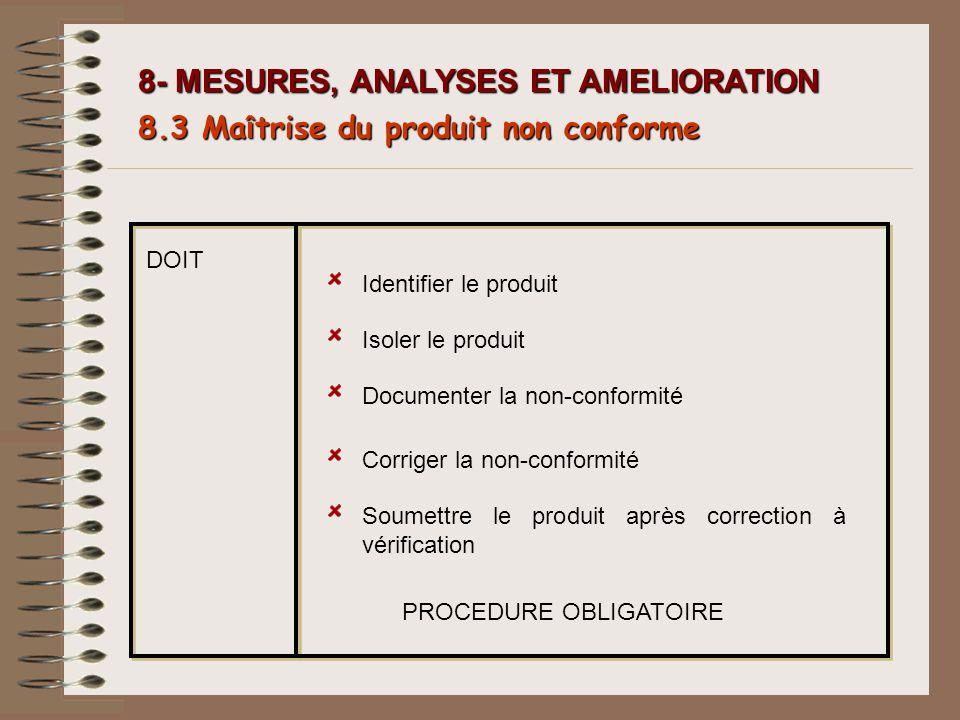 8- MESURES, ANALYSES ET AMELIORATION Identifier le produit 8.3 Ma î trise du produit non conforme DOIT Isoler le produit Documenter la non-conformité