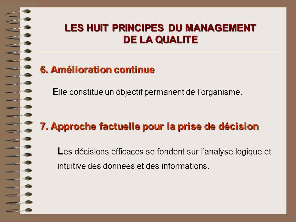 LES HUIT PRINCIPES DU MANAGEMENT DE LA QUALITE 6. Amélioration continue E lle constitue un objectif permanent de lorganisme. 7. Approche factuelle pou