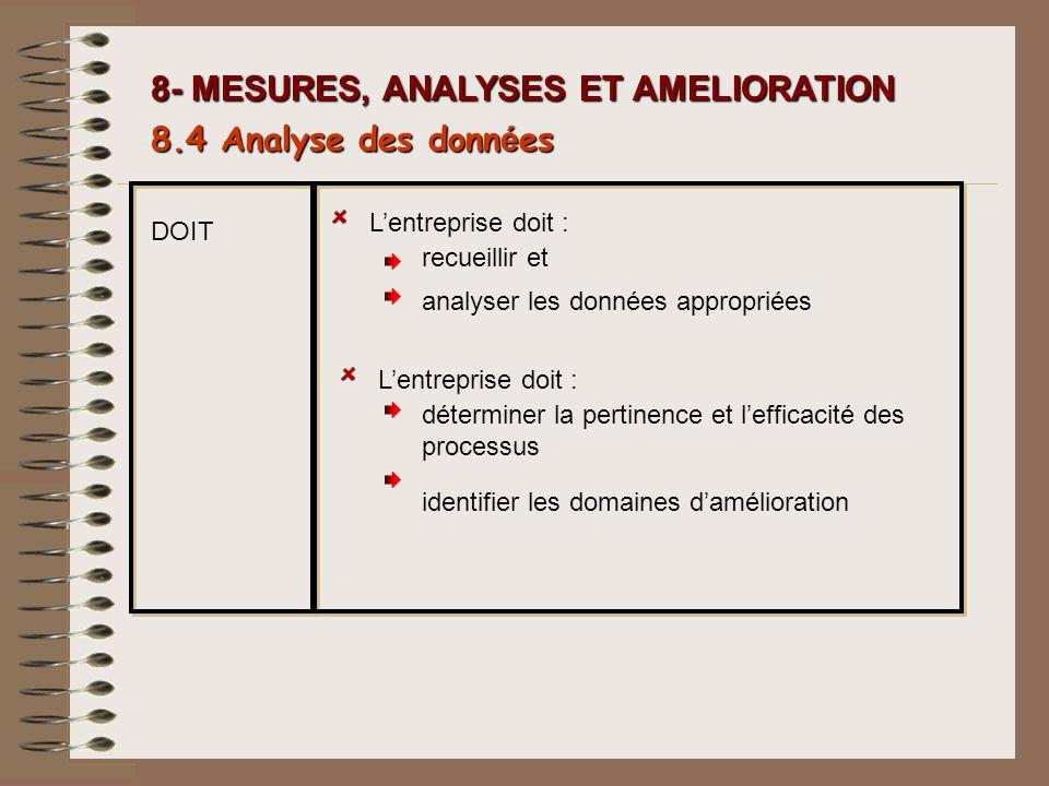 8- MESURES, ANALYSES ET AMELIORATION 8.4 Analyse des donn é es Lentreprise doit : recueillir et analyser les données appropriées déterminer la pertine