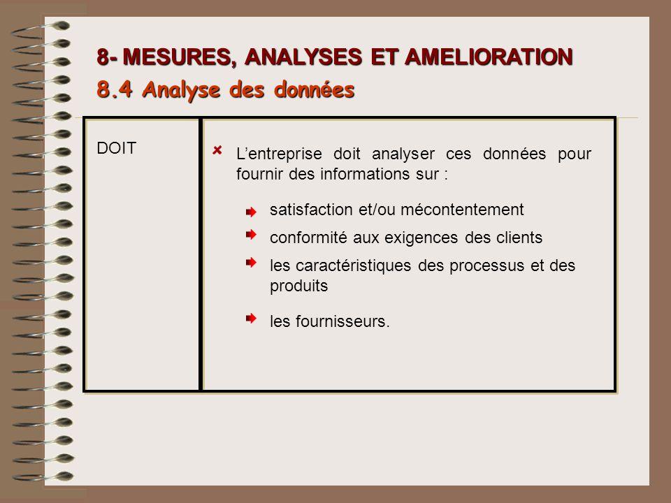 8- MESURES, ANALYSES ET AMELIORATION 8.4 Analyse des donn é es Lentreprise doit analyser ces données pour fournir des informations sur : satisfaction