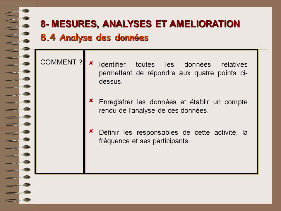 8- MESURES, ANALYSES ET AMELIORATION 8.4 Analyse des donn é es Identifier toutes les données relatives permettant de répondre aux quatre points ci- de