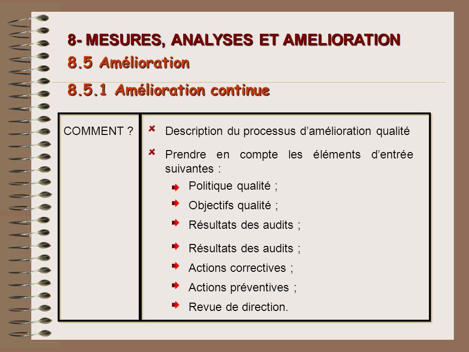 8- MESURES, ANALYSES ET AMELIORATION Prendre en compte les éléments dentrée suivantes : Politique qualité ; Objectifs qualité ; Résultats des audits ;