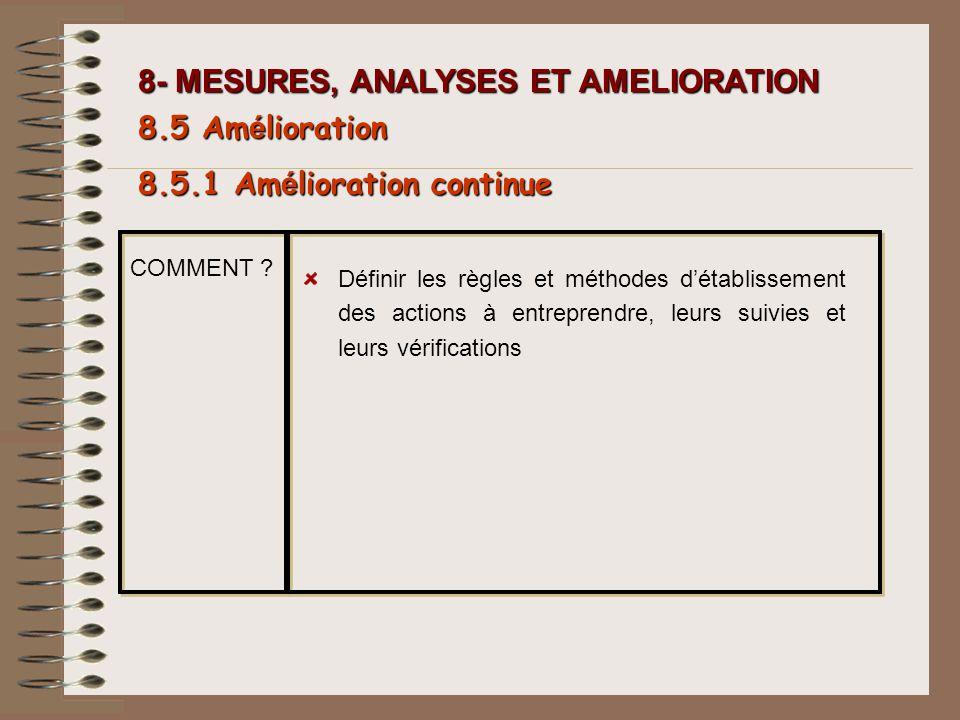 8- MESURES, ANALYSES ET AMELIORATION 8.5 Am é lioration 8.5.1 Am é lioration continue COMMENT ? Définir les règles et méthodes détablissement des acti