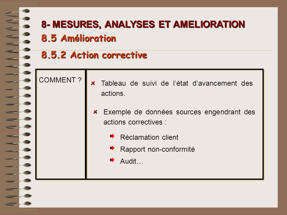 8- MESURES, ANALYSES ET AMELIORATION 8.5 Am é lioration 8.5.2 Action corrective COMMENT ? Tableau de suivi de létat davancement des actions. Exemple d