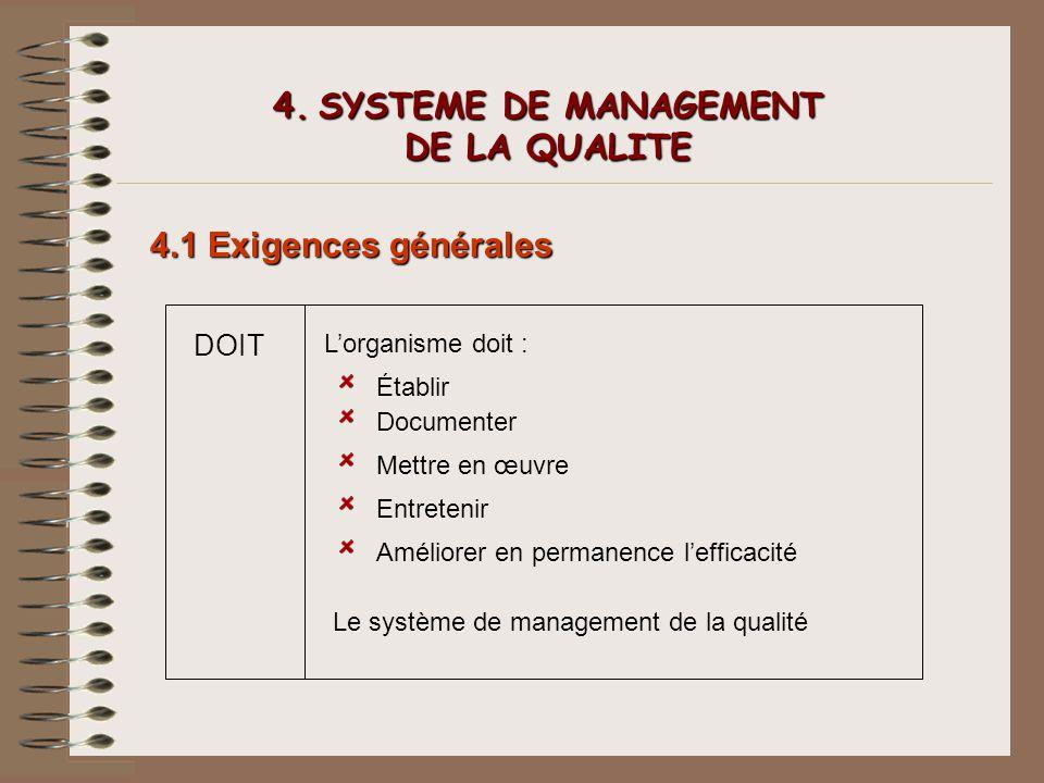 4. SYSTEME DE MANAGEMENT DE LA QUALITE 4.1 Exigences générales DOIT Lorganisme doit : Établir Documenter Mettre en œuvre Entretenir Améliorer en perma