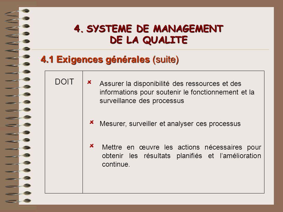 4. SYSTEME DE MANAGEMENT DE LA QUALITE 4.1 Exigences générales (suite) DOIT Assurer la disponibilité des ressources et des informations pour soutenir