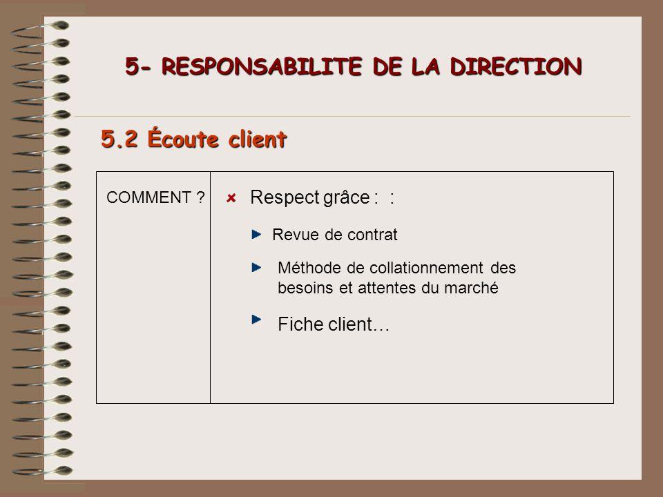 COMMENT ? 5- RESPONSABILITE DE LA DIRECTION 5- RESPONSABILITE DE LA DIRECTION 5.2 É coute client Respect grâce : : Revue de contrat Méthode de collati