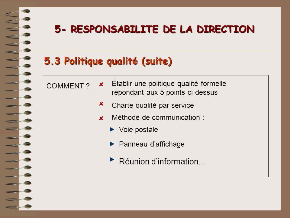 COMMENT ? 5- RESPONSABILITE DE LA DIRECTION 5- RESPONSABILITE DE LA DIRECTION 5.3 Politique qualit é (suite) Voie postale Panneau daffichage Réunion d