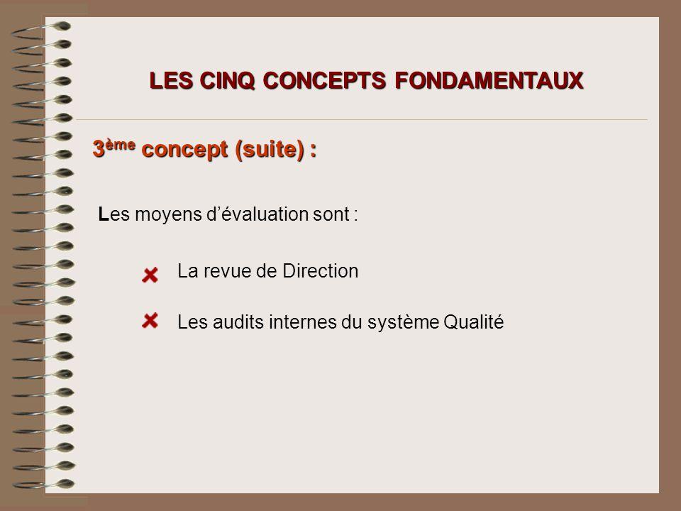 Les moyens dévaluation sont : 3 ème concept (suite) : LES CINQ CONCEPTS FONDAMENTAUX La revue de Direction Les audits internes du système Qualité