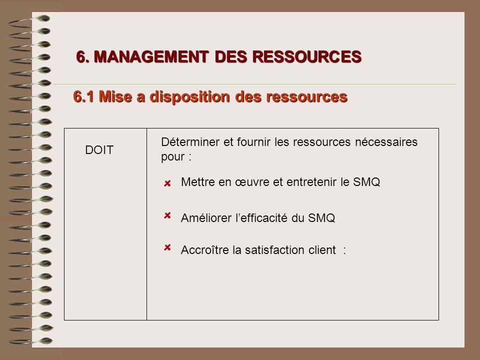 6. MANAGEMENT DES RESSOURCES 6. MANAGEMENT DES RESSOURCES 6.1 Mise a disposition des ressources Mettre en œuvre et entretenir le SMQ DOIT Accroître la