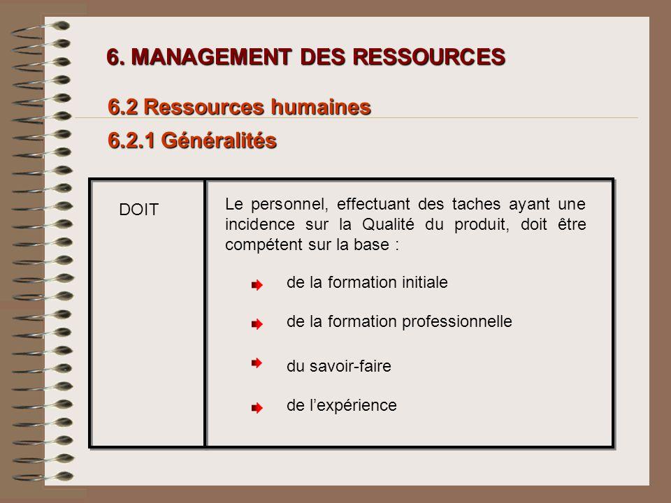 6. MANAGEMENT DES RESSOURCES 6. MANAGEMENT DES RESSOURCES 6.2 Ressources humaines de lexpérience DOIT Le personnel, effectuant des taches ayant une in