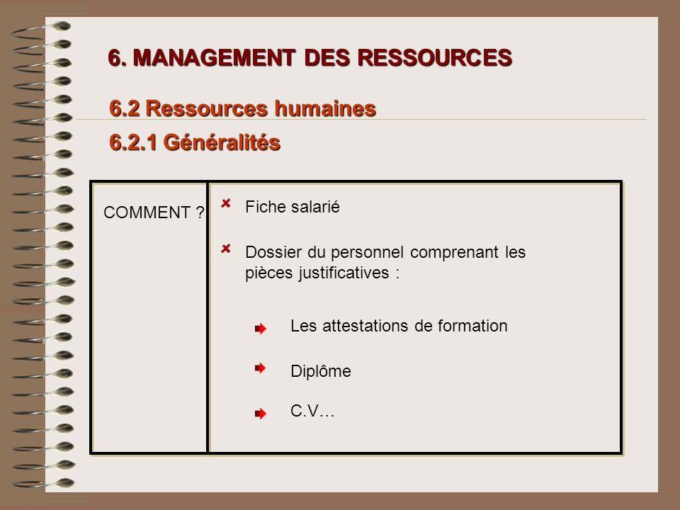 6. MANAGEMENT DES RESSOURCES 6. MANAGEMENT DES RESSOURCES 6.2 Ressources humaines C.V… COMMENT ? Fiche salarié Dossier du personnel comprenant les piè
