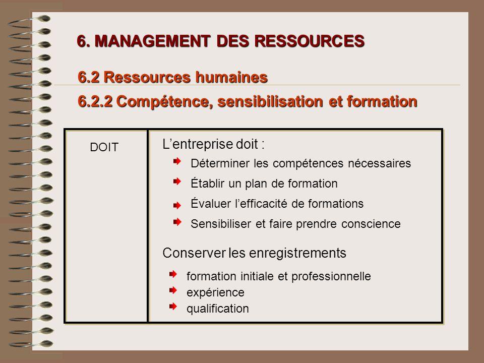 6. MANAGEMENT DES RESSOURCES 6. MANAGEMENT DES RESSOURCES 6.2 Ressources humaines Sensibiliser et faire prendre conscience DOIT Lentreprise doit : Dét