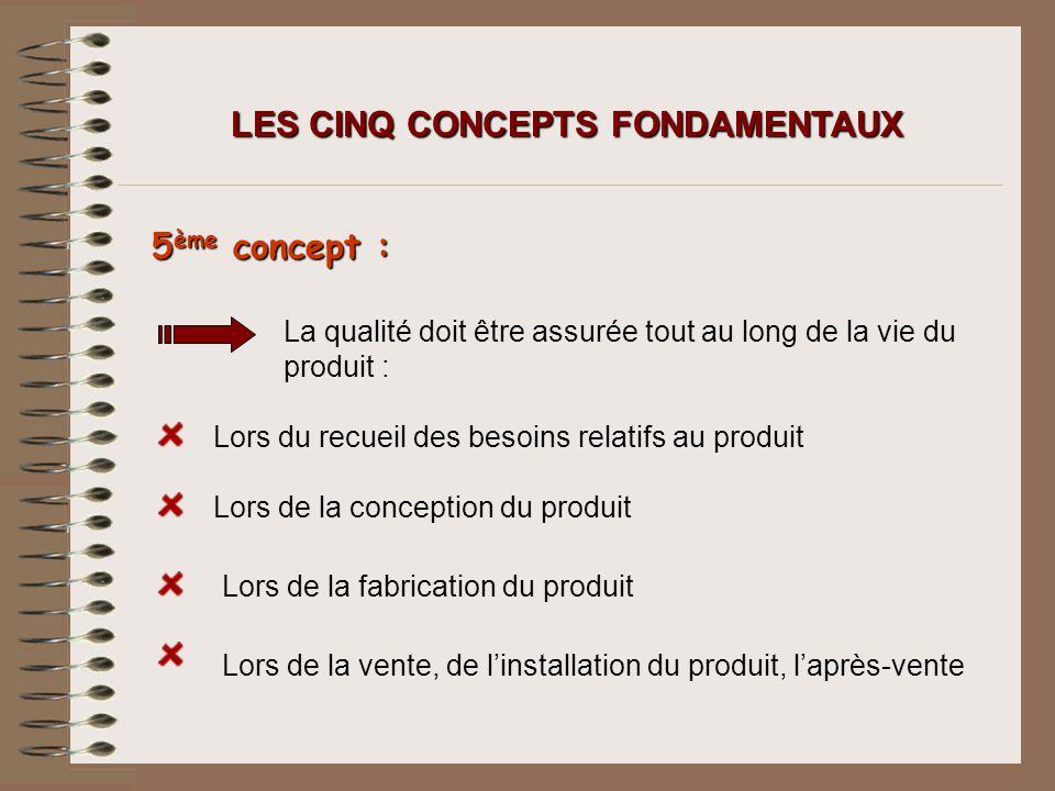 5 ème concept : LES CINQ CONCEPTS FONDAMENTAUX La qualité doit être assurée tout au long de la vie du produit : Lors du recueil des besoins relatifs a