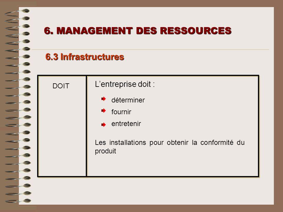 6. MANAGEMENT DES RESSOURCES 6. MANAGEMENT DES RESSOURCES 6.3 Infrastructures Les installations pour obtenir la conformité du produit DOIT Lentreprise