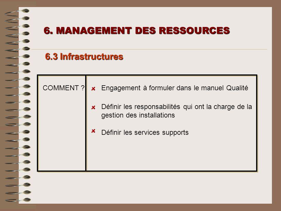 Engagement à formuler dans le manuel QualitéCOMMENT ? Définir les services supports Définir les responsabilités qui ont la charge de la gestion des in