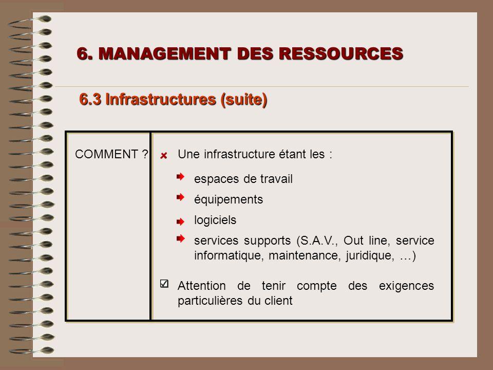 Une infrastructure étant les :COMMENT ? 6. MANAGEMENT DES RESSOURCES 6. MANAGEMENT DES RESSOURCES 6.3 Infrastructures (suite) services supports (S.A.V