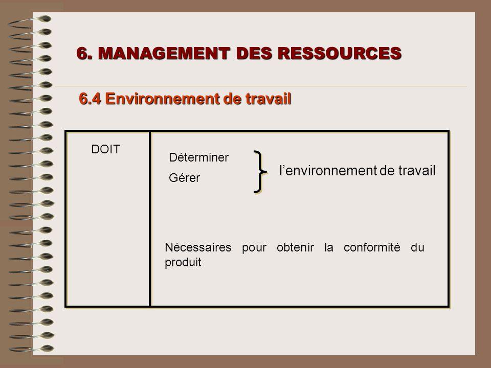 6. MANAGEMENT DES RESSOURCES 6. MANAGEMENT DES RESSOURCES 6.4 Environnement de travail Nécessaires pour obtenir la conformité du produit DOIT lenviron