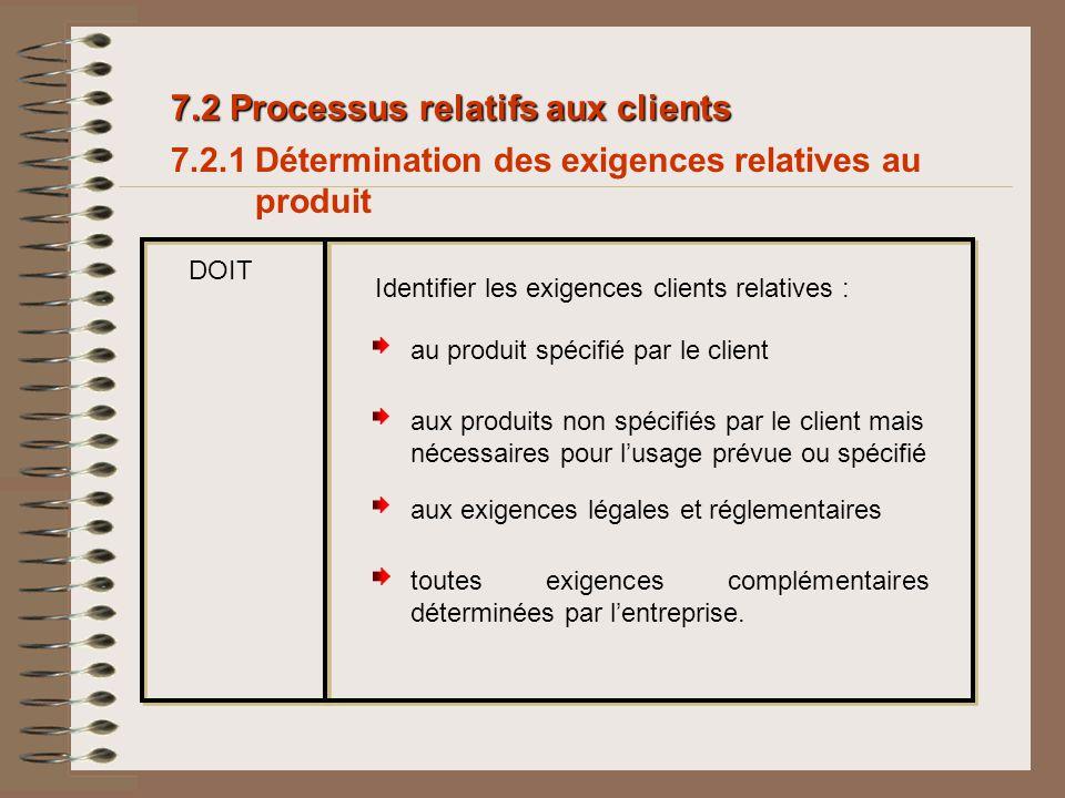 7.2 Processus relatifs aux clients 7.2.1 Détermination des exigences relatives au produit DOIT Identifier les exigences clients relatives : toutes exi