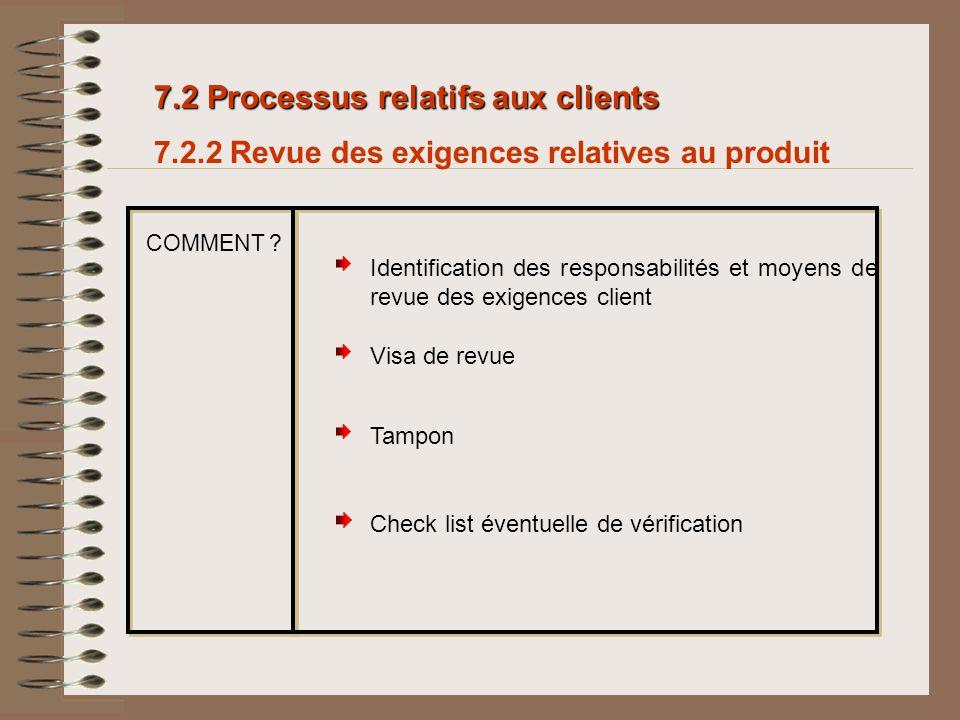 7.2 Processus relatifs aux clients 7.2.2 Revue des exigences relatives au produit Identification des responsabilités et moyens de revue des exigences