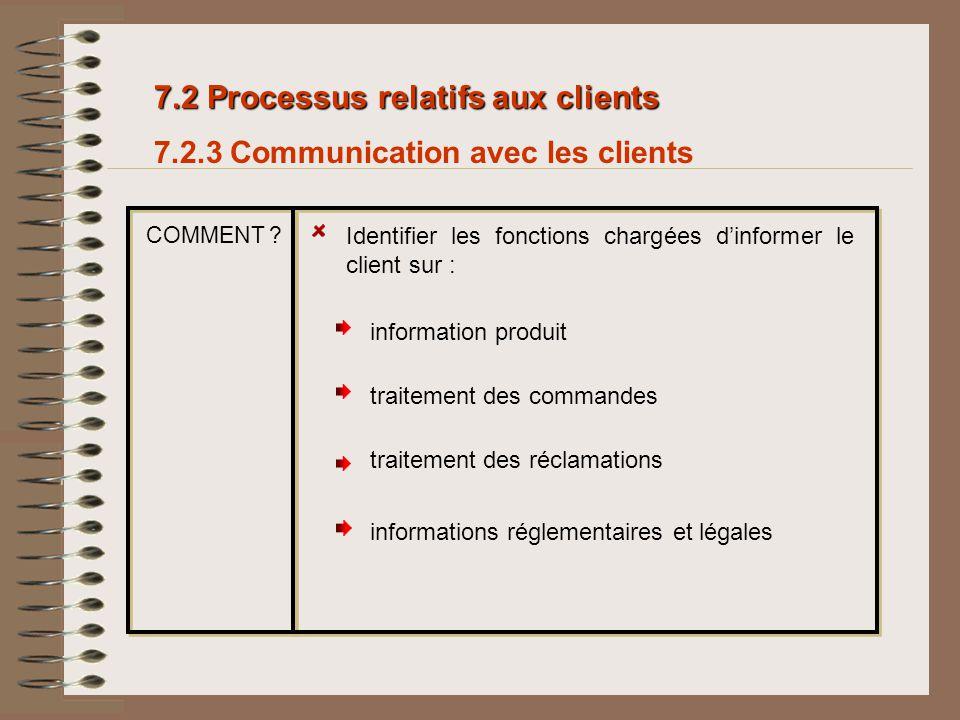 7.2 Processus relatifs aux clients 7.2.3 Communication avec les clients Identifier les fonctions chargées dinformer le client sur : informations régle